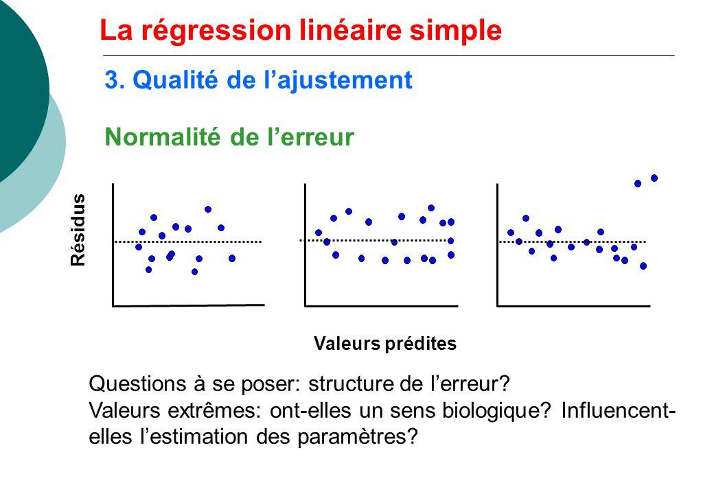 Normalité de lerreur Valeurs prédites Résidus Questions à se poser: structure de lerreur? Valeurs extrêmes: ont-elles un sens biologique? Influencent-