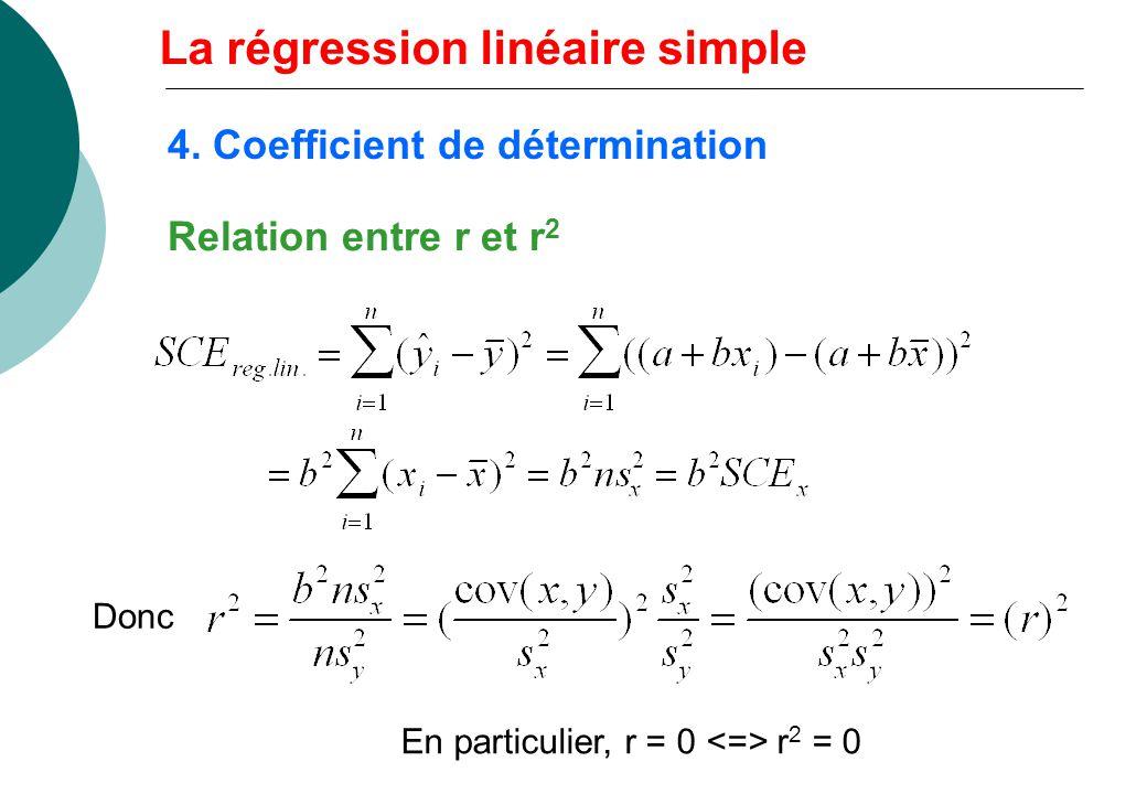 Relation entre r et r 2 Donc En particulier, r = 0 r 2 = 0 4. Coefficient de détermination La régression linéaire simple