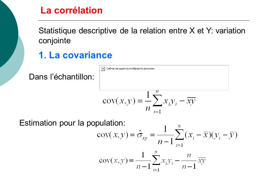 La corrélation Statistique descriptive de la relation entre X et Y: variation conjointe 1. La covariance Dans léchantillon: Estimation pour la populat