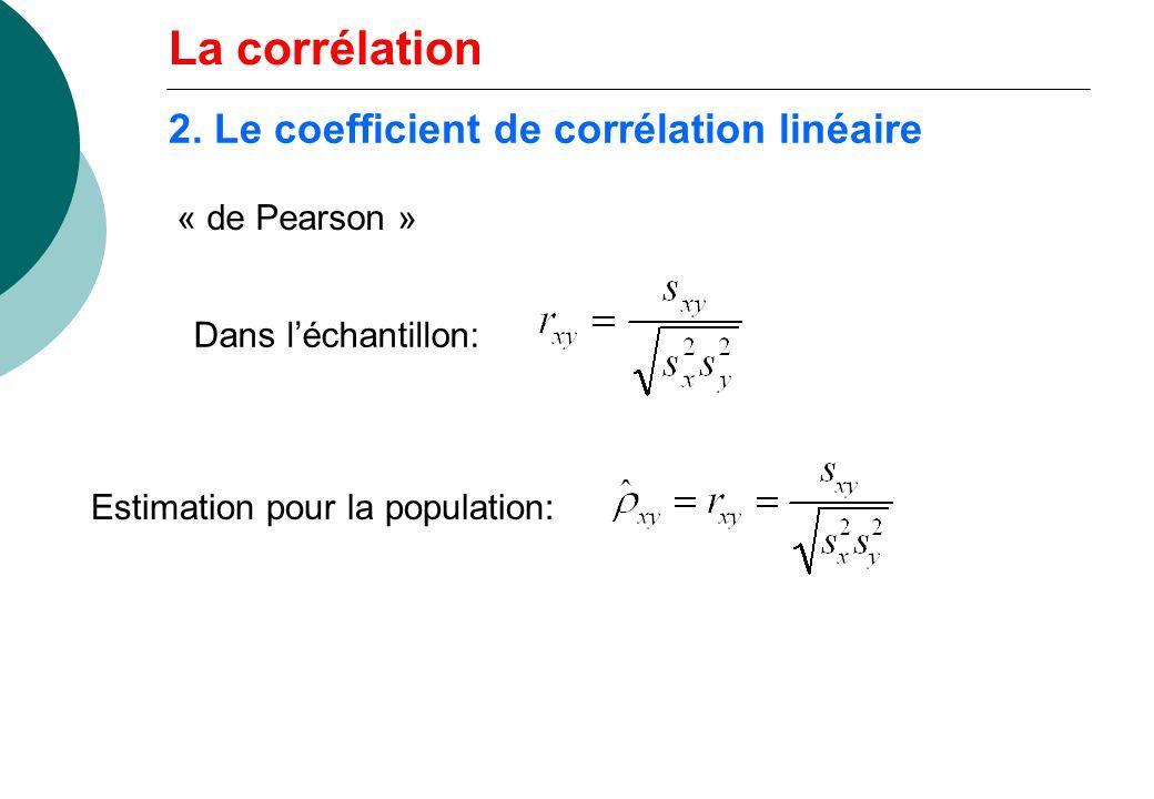 2. Le coefficient de corrélation linéaire « de Pearson » Dans léchantillon: Estimation pour la population: La corrélation