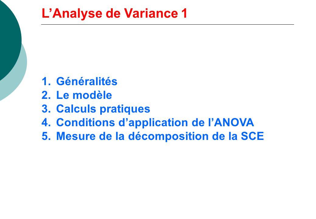 LAnalyse de Variance 1 1.Généralités 2.Le modèle 3.Calculs pratiques 4.Conditions dapplication de lANOVA 5.Mesure de la décomposition de la SCE