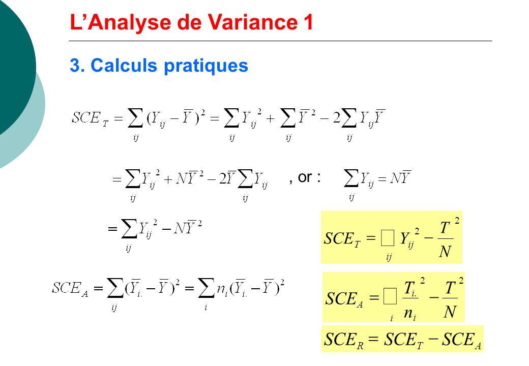 , or : LAnalyse de Variance 1 3. Calculs pratiques 2 2 N T YSCE ij T SCE A T i. n i 2 i T N 2 SCE R SCE T SCE A