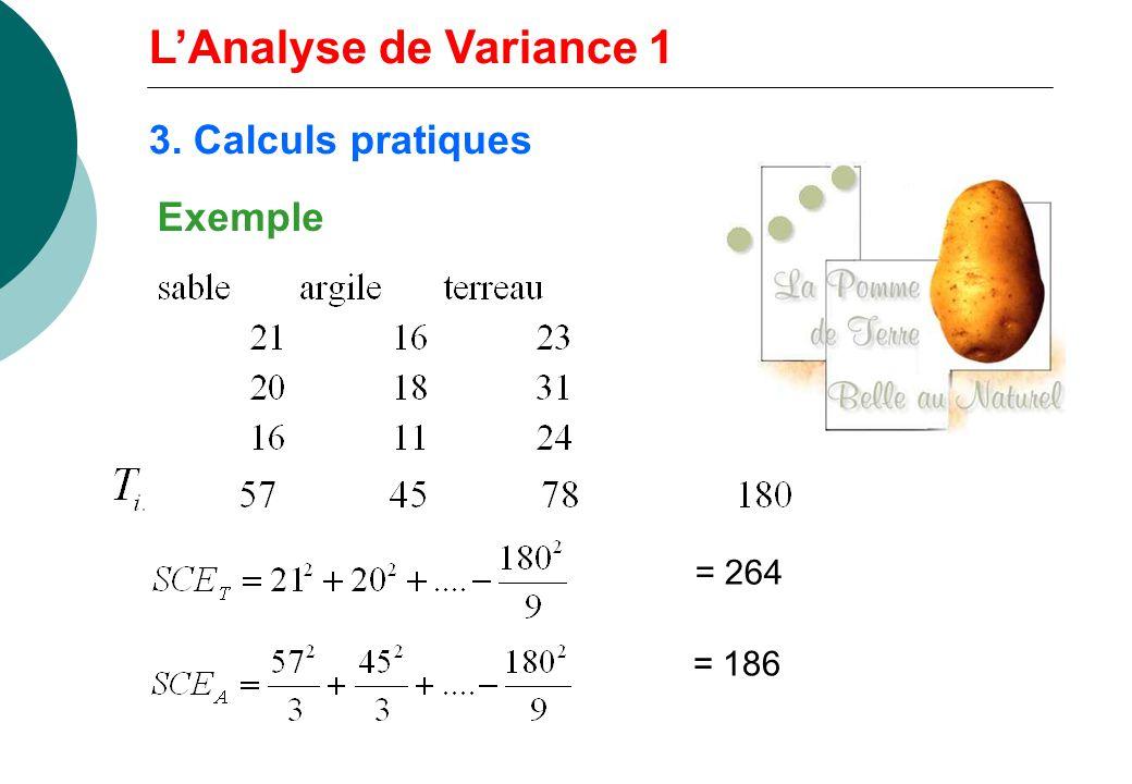 Exemple = 264 = 186 LAnalyse de Variance 1 3. Calculs pratiques
