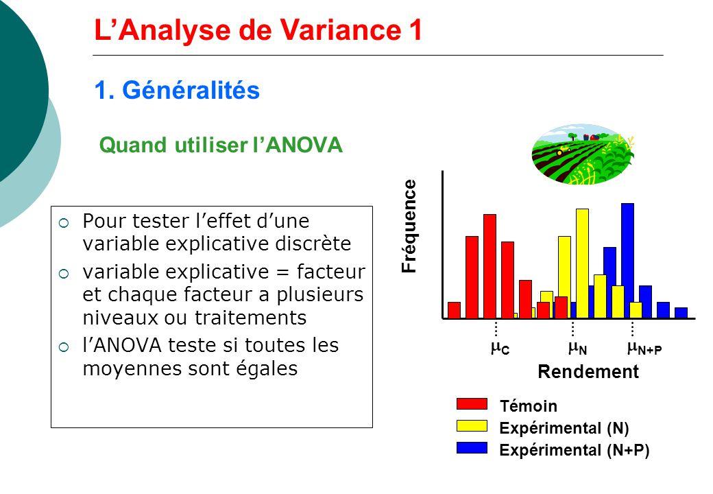 Quand utiliser lANOVA Pour tester leffet dune variable explicative discrète variable explicative = facteur et chaque facteur a plusieurs niveaux ou tr