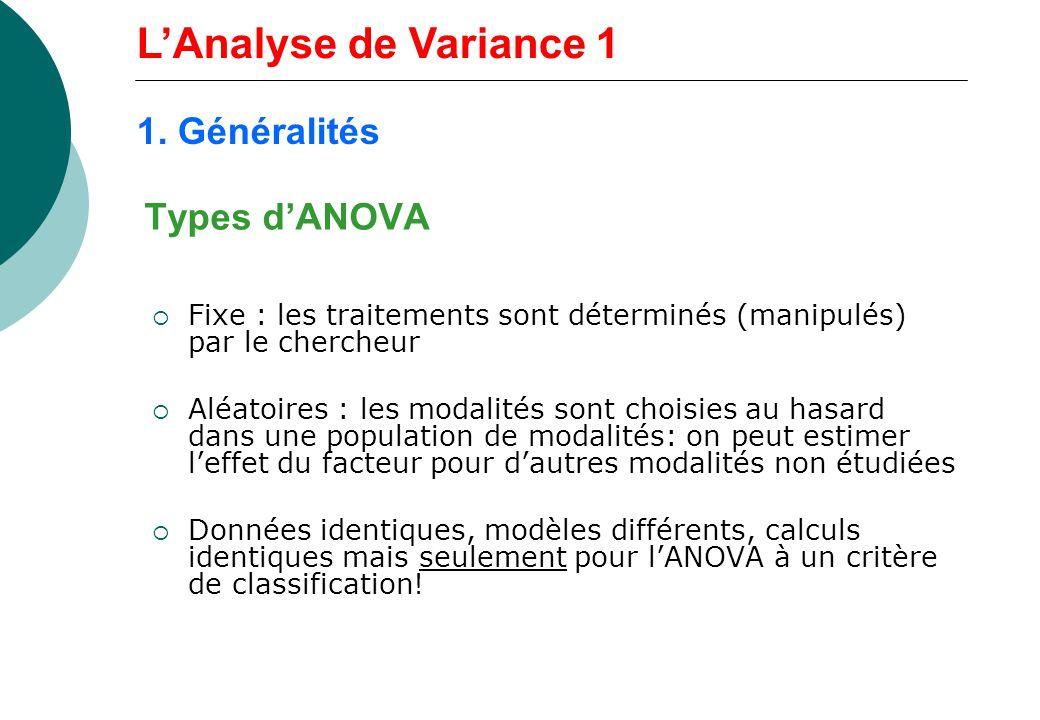 Types dANOVA Fixe : les traitements sont déterminés (manipulés) par le chercheur Aléatoires : les modalités sont choisies au hasard dans une populatio