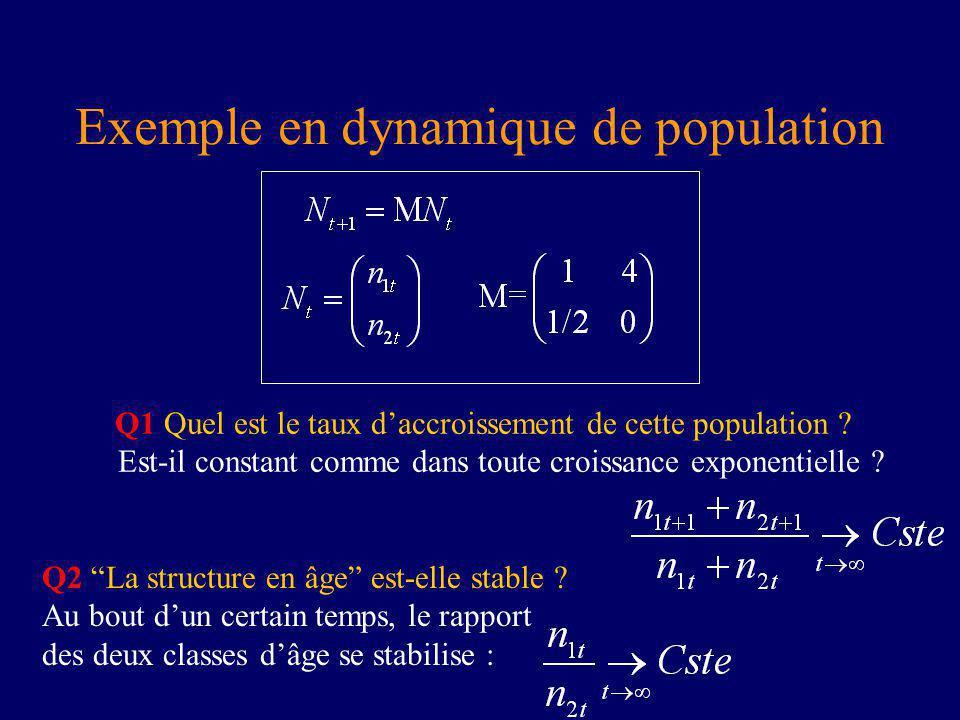 Exemple en dynamique de population Q1 Quel est le taux daccroissement de cette population .