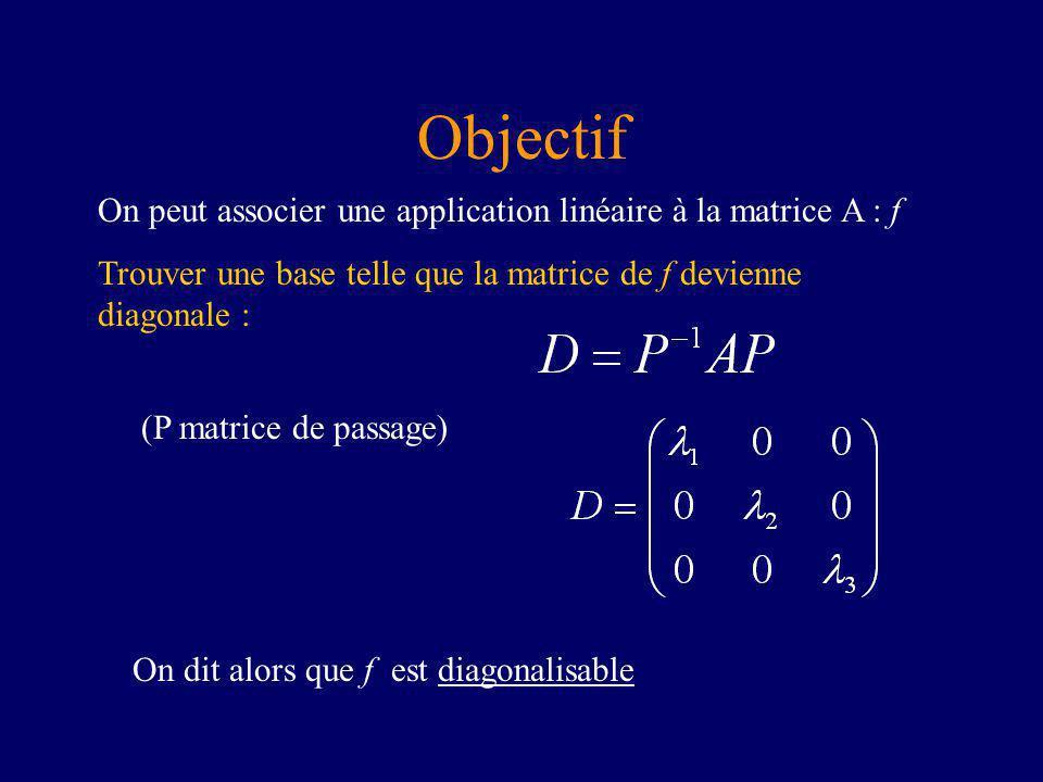 Objectif On dit alors que f est diagonalisable On peut associer une application linéaire à la matrice A : f Trouver une base telle que la matrice de f devienne diagonale : (P matrice de passage)