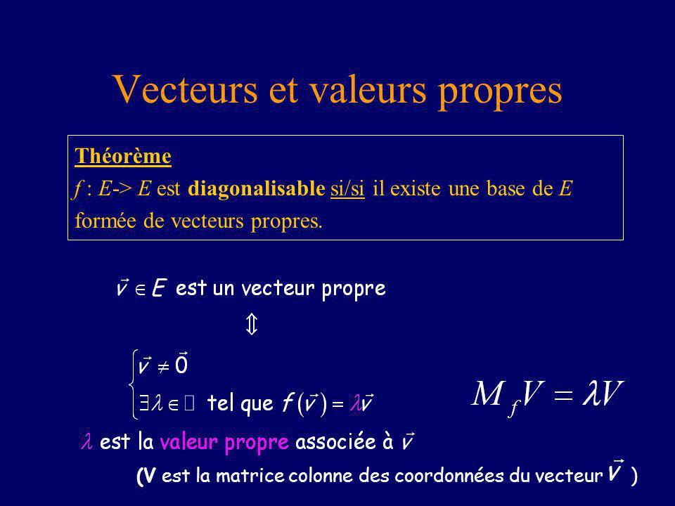 Vecteurs et valeurs propres Théorème f : E-> E est diagonalisable si/si il existe une base de E formée de vecteurs propres.