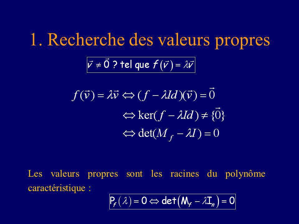 1. Recherche des valeurs propres Les valeurs propres sont les racines du polynôme caractéristique :