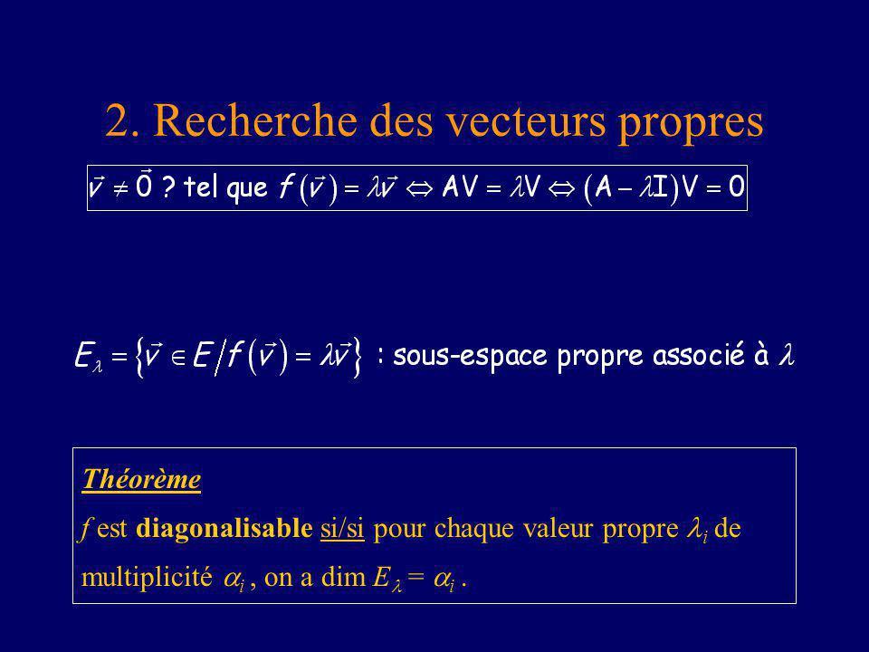 2. Recherche des vecteurs propres Théorème f est diagonalisable si/si pour chaque valeur propre i de multiplicité i, on a dim E = i.