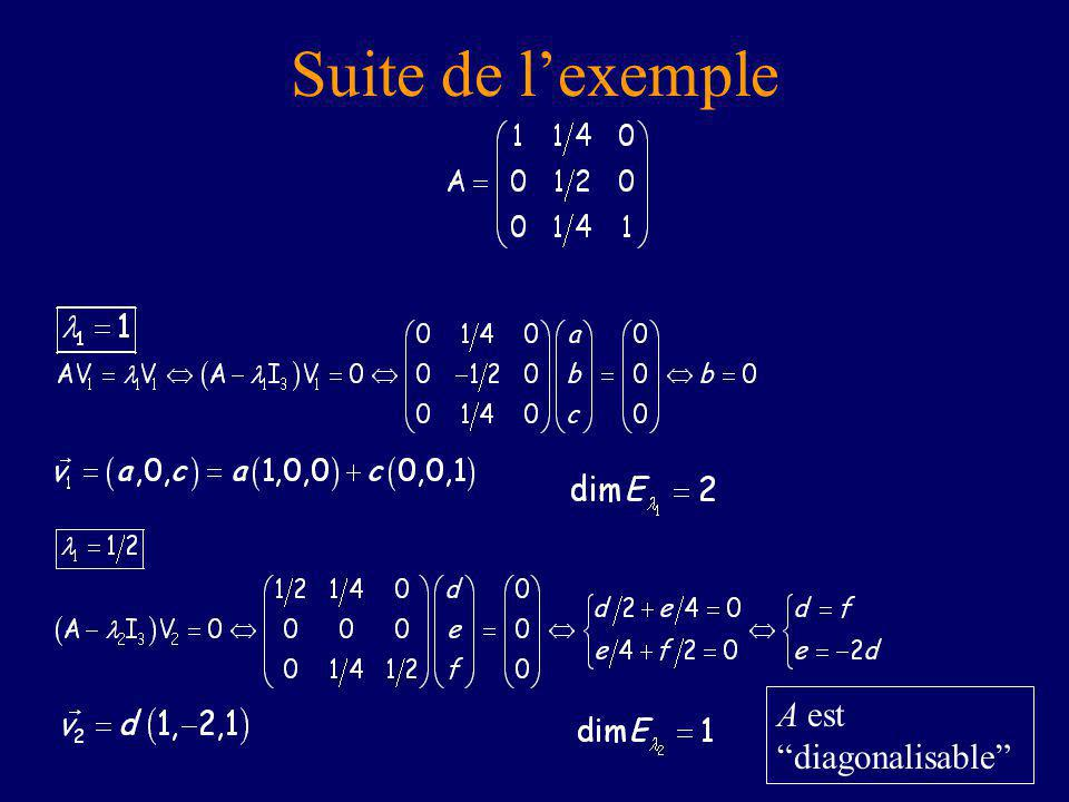 Suite de lexemple A est diagonalisable