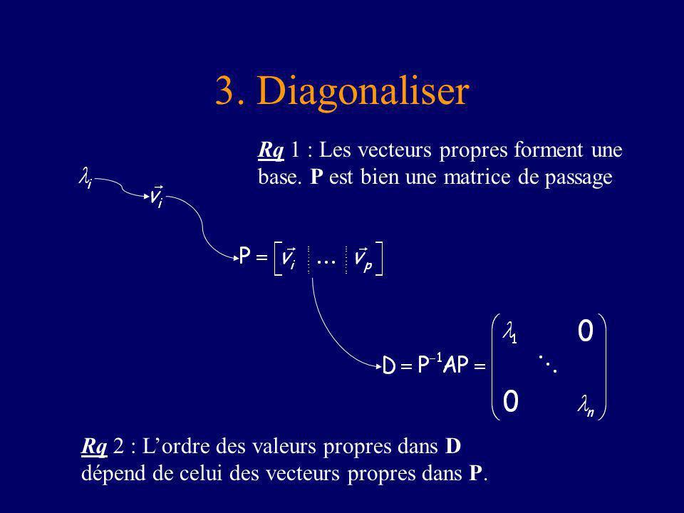 3.Diagonaliser Rq 1 : Les vecteurs propres forment une base.