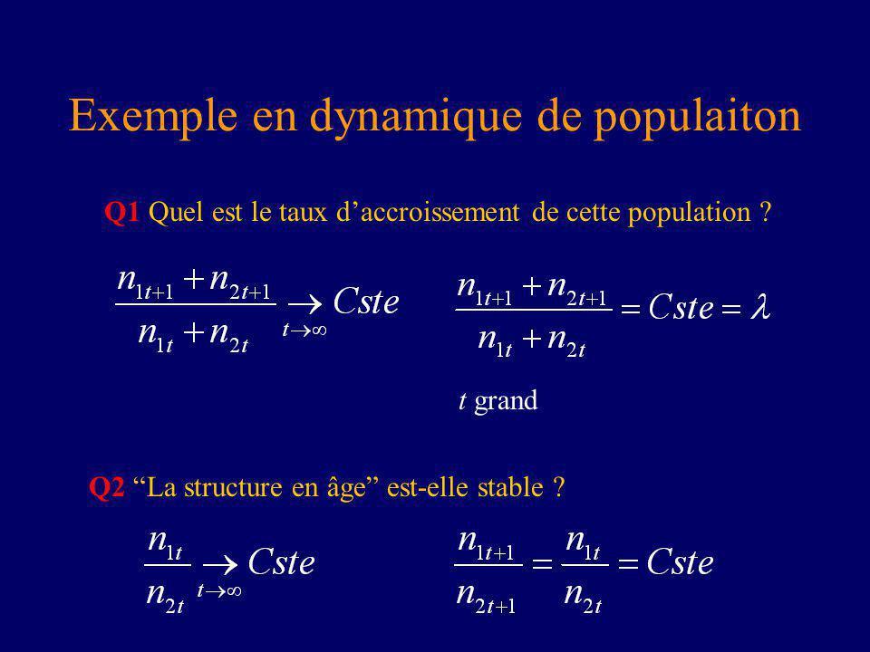 Exemple en dynamique de populaiton Q1 Quel est le taux daccroissement de cette population .