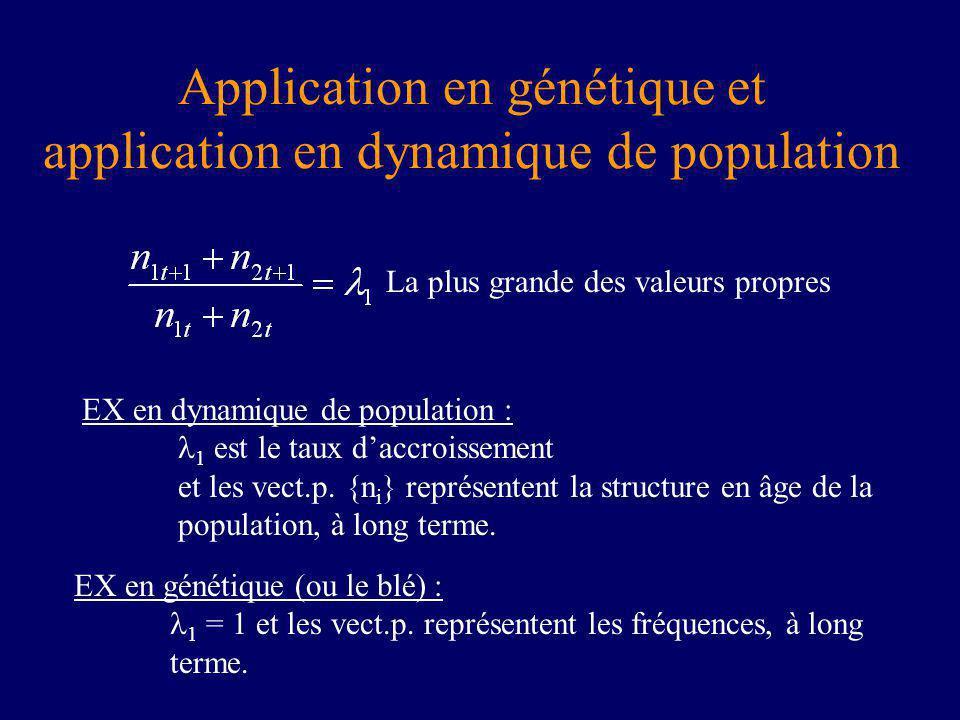 Application en génétique et application en dynamique de population La plus grande des valeurs propres EX en dynamique de population : 1 est le taux daccroissement et les vect.p.