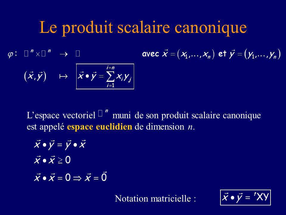 Le produit scalaire canonique Lespace vectoriel muni de son produit scalaire canonique est appelé espace euclidien de dimension n.