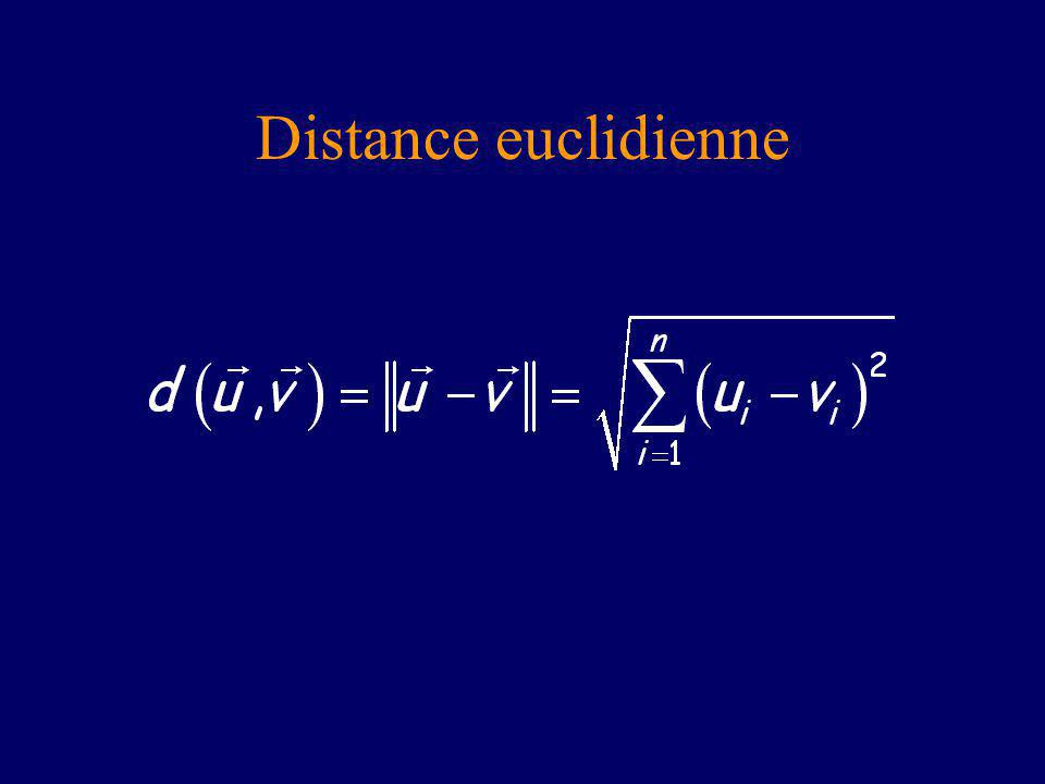 Distance euclidienne
