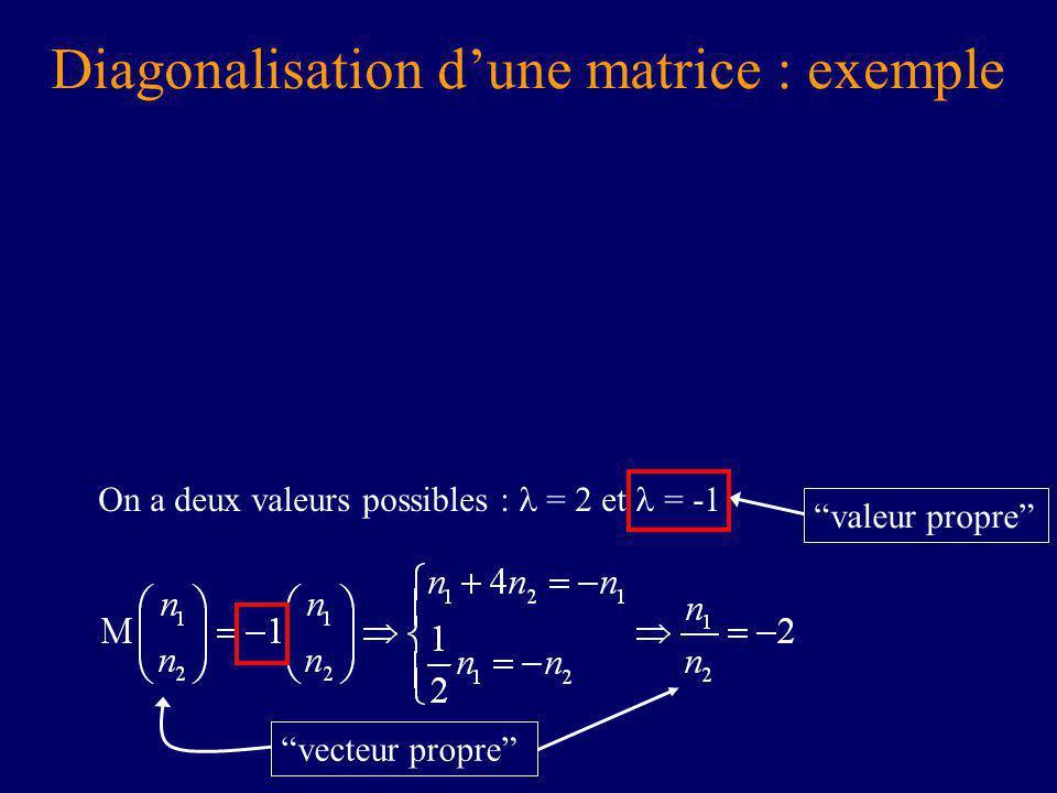 Diagonalisation dune matrice : exemple On a deux valeurs possibles : = 2 et = -1 valeur propre vecteur propre