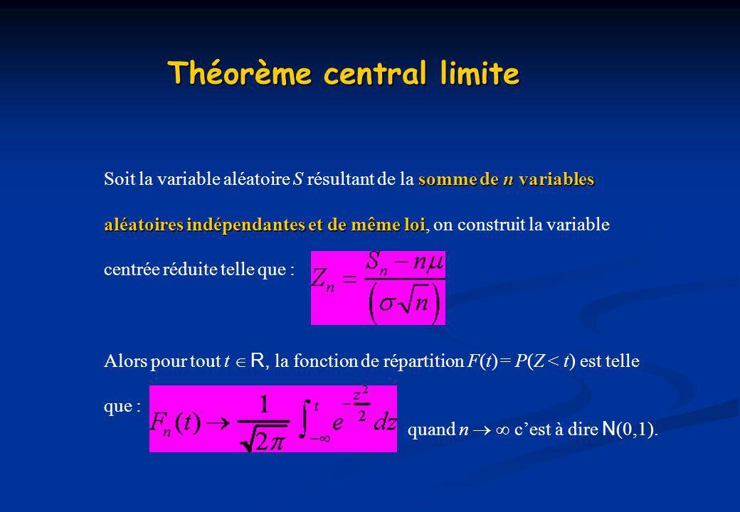 somme de n variables Soit la variable aléatoire S résultant de la somme de n variables aléatoiresindépendantes et de même loi aléatoires indépendantes et de même loi, on construit la variable centrée réduite telle que : Alors pour tout t R, la fonction de répartition F(t) = P(Z < t) est telle que : quand n cest à dire N (0,1).