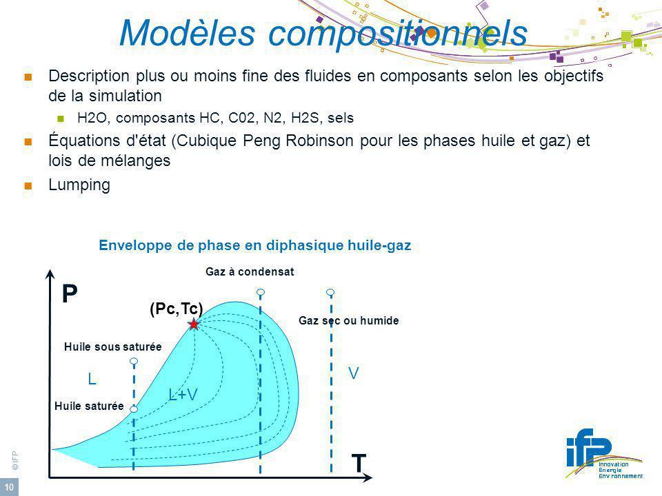 © IFP 10 Modèles compositionnels Description plus ou moins fine des fluides en composants selon les objectifs de la simulation H2O, composants HC, C02