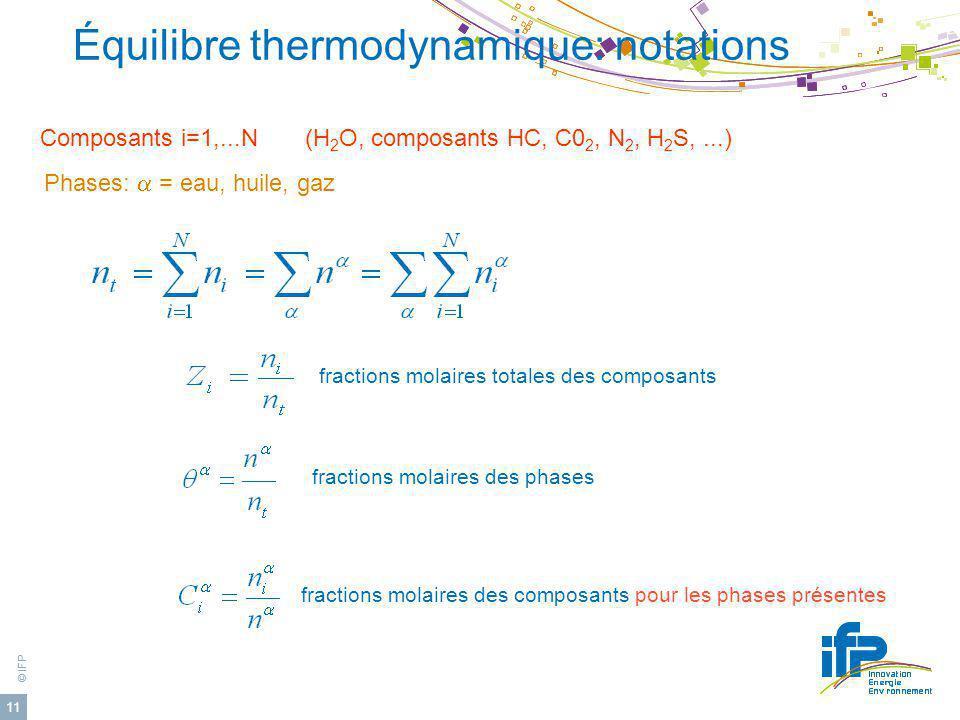 © IFP 11 Équilibre thermodynamique: notations Phases: = eau, huile, gaz Composants i=1,...N (H 2 O, composants HC, C0 2, N 2, H 2 S,...) fractions mol