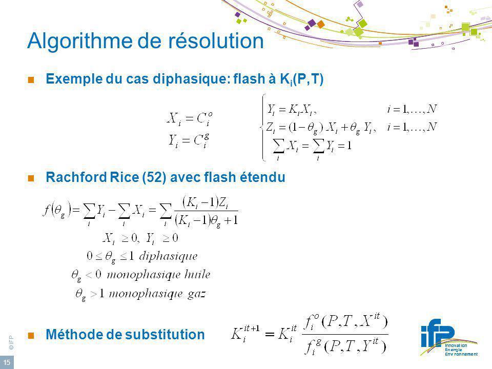 © IFP 15 Algorithme de résolution Exemple du cas diphasique: flash à K i (P,T) Rachford Rice (52) avec flash étendu Méthode de substitution