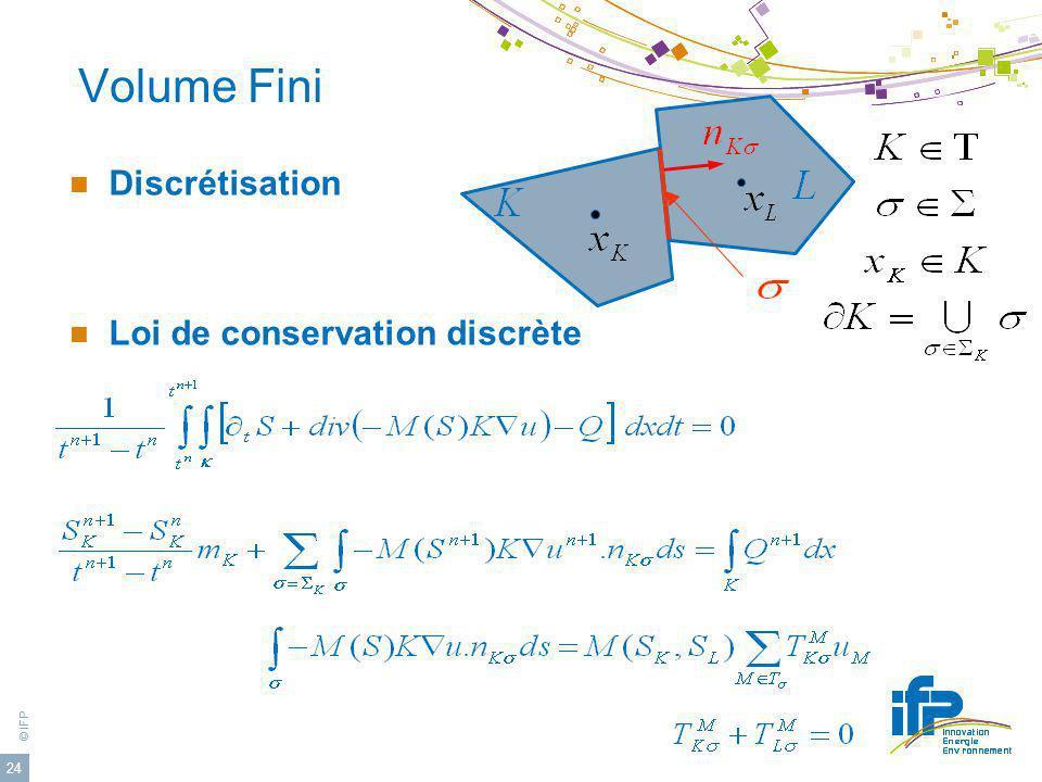 © IFP 24 Volume Fini Discrétisation Loi de conservation discrète
