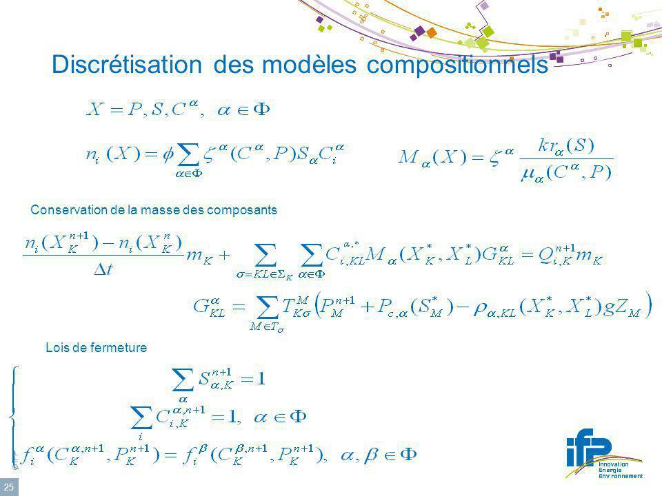 © IFP 25 Discrétisation des modèles compositionnels Conservation de la masse des composants Lois de fermeture