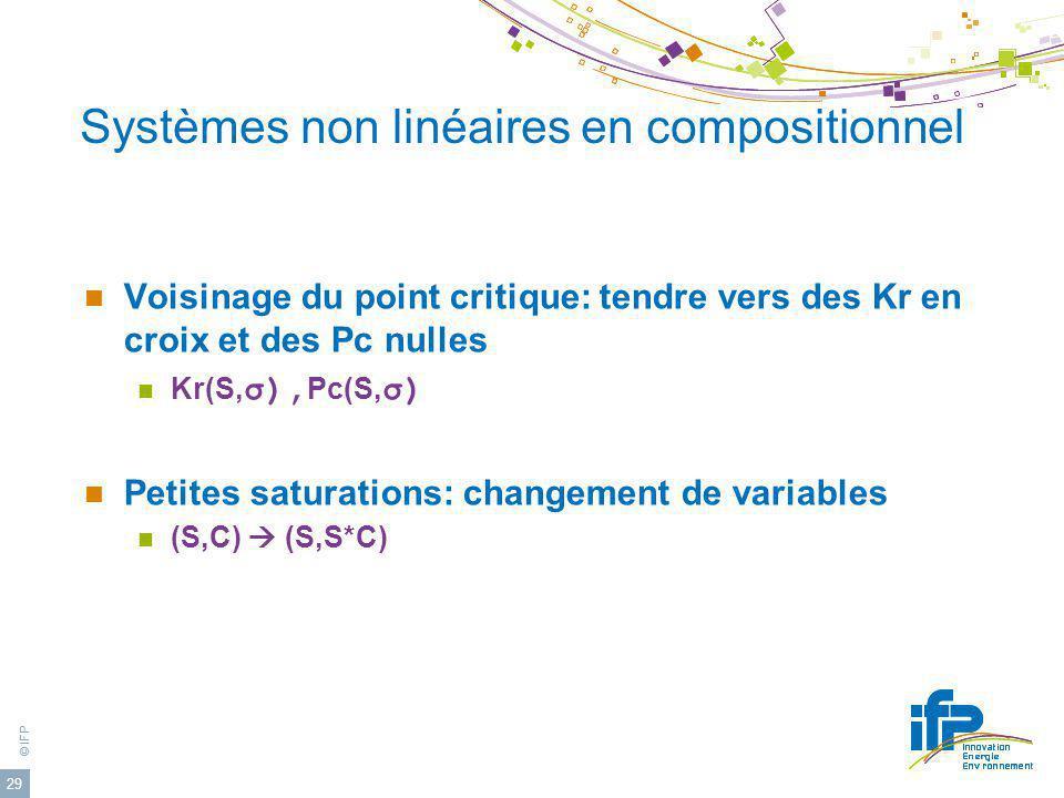 © IFP 29 Systèmes non linéaires en compositionnel Voisinage du point critique: tendre vers des Kr en croix et des Pc nulles Kr(S, σ), Pc(S, σ) Petites