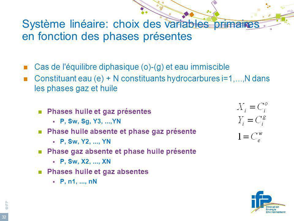© IFP 32 Système linéaire: choix des variables primaires en fonction des phases présentes Cas de l'équilibre diphasique (o)-(g) et eau immiscible Cons