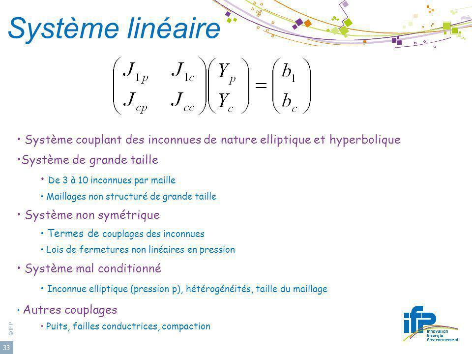 © IFP 33 Système linéaire Système couplant des inconnues de nature elliptique et hyperbolique Système de grande taille De 3 à 10 inconnues par maille
