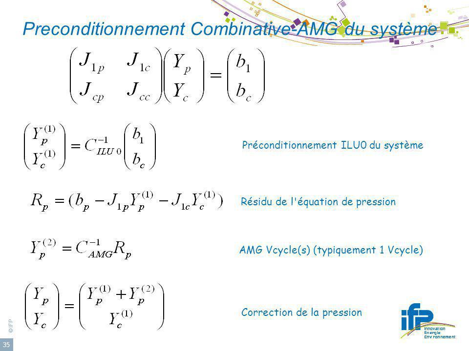 © IFP 35 Preconditionnement Combinative-AMG du système Préconditionnement ILU0 du système AMG Vcycle(s) (typiquement 1 Vcycle) Résidu de l'équation de