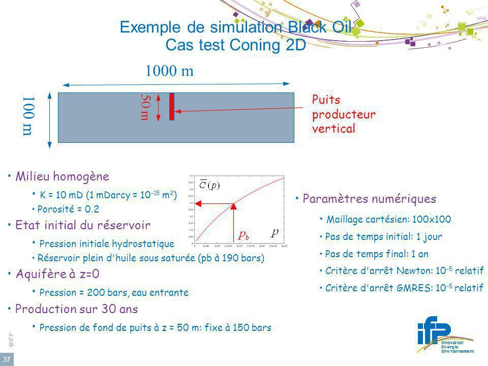 © IFP 37 Exemple de simulation Black Oil Cas test Coning 2D Milieu homogène K = 10 mD (1 mDarcy = 10 -15 m 2 ) Porosité = 0.2 Etat initial du réservoi