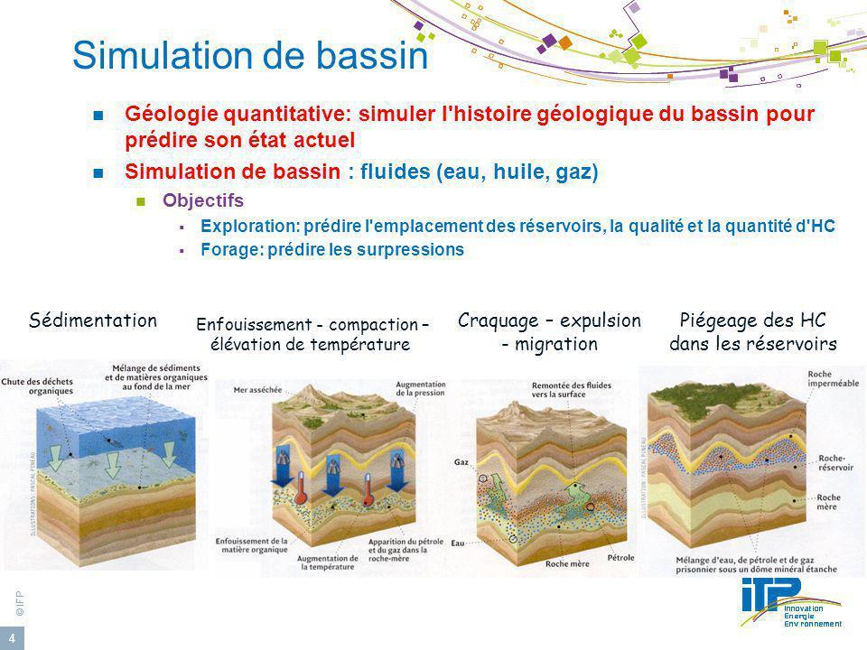 © IFP 4 Simulation de bassin Géologie quantitative: simuler l'histoire géologique du bassin pour prédire son état actuel Simulation de bassin : fluide