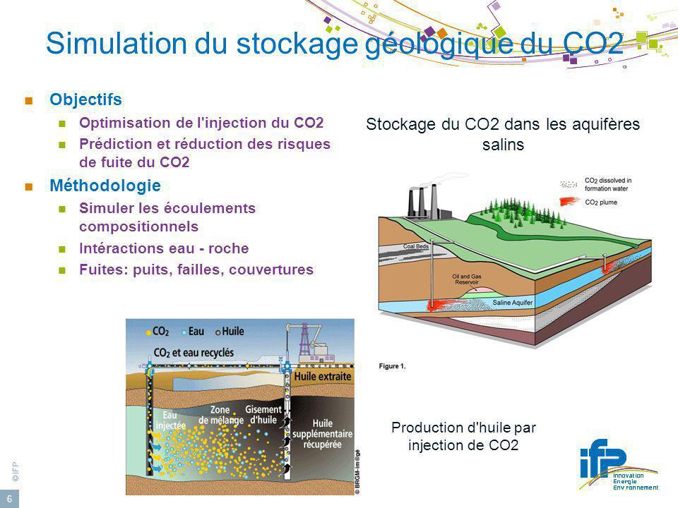 © IFP 6 Simulation du stockage géologique du CO2 Objectifs Optimisation de l'injection du CO2 Prédiction et réduction des risques de fuite du CO2 Méth