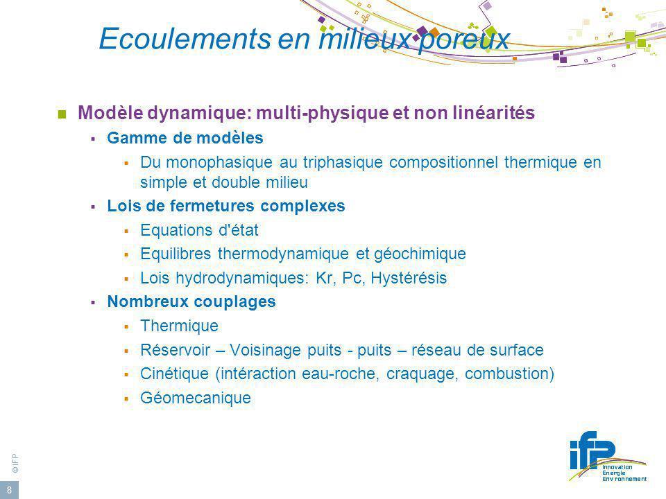© IFP 8 Ecoulements en milieux poreux Modèle dynamique: multi-physique et non linéarités Gamme de modèles Du monophasique au triphasique compositionne