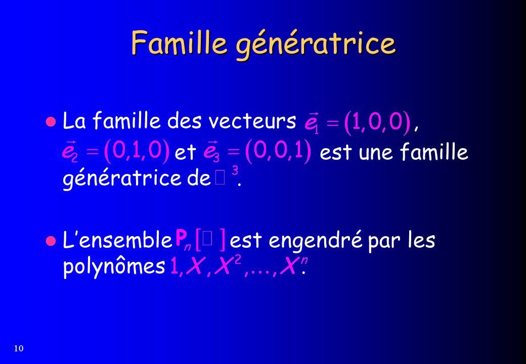 10 Famille génératrice La famille des vecteurs, et est une famille génératrice de. Lensemble est engendré par les polynômes.