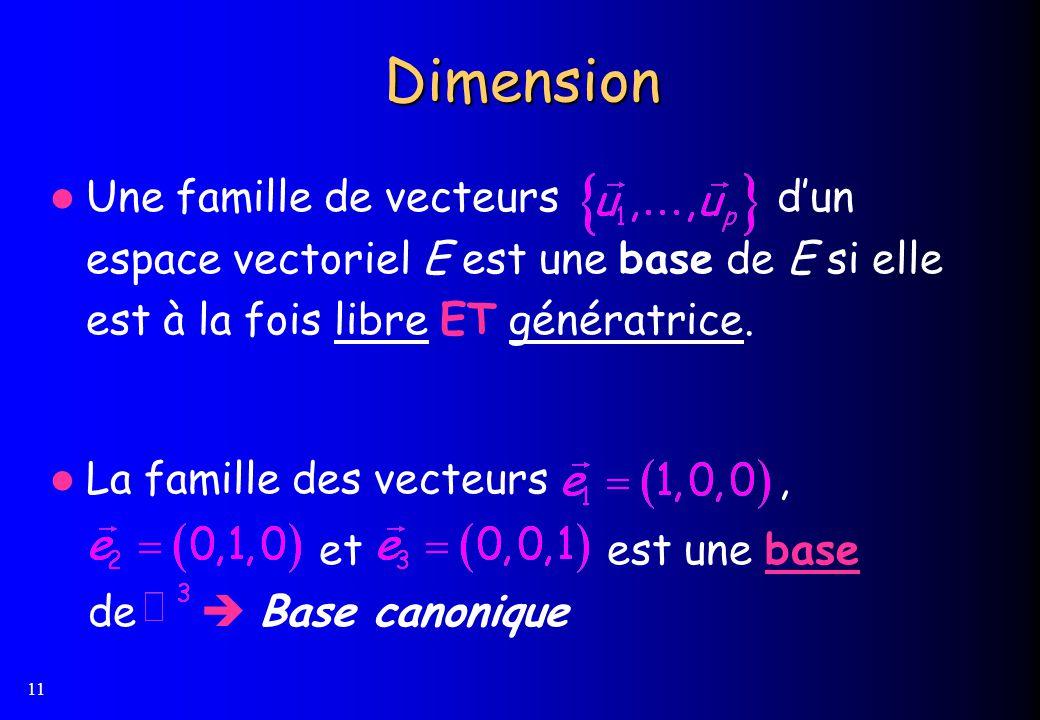 11 Dimension Une famille de vecteurs dun espace vectoriel E est une base de E si elle est à la fois libre ET génératrice. La famille des vecteurs, et