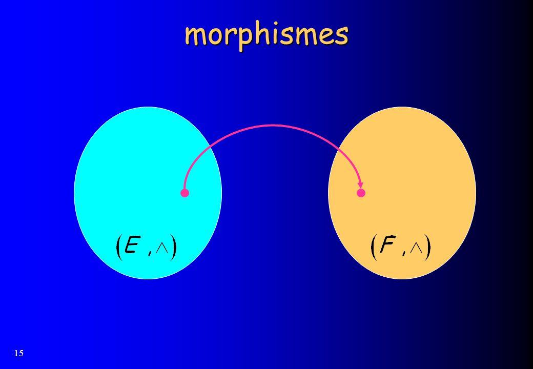 15 morphismes