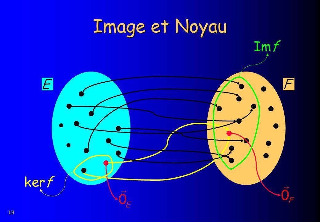 19 Image et Noyau