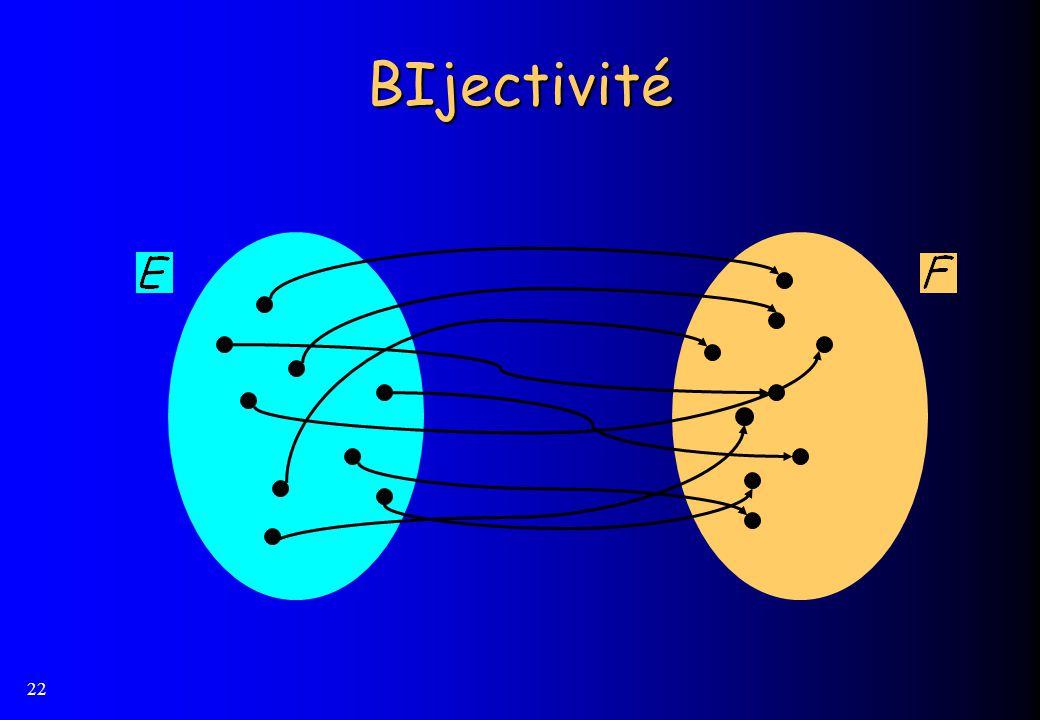 22 BIjectivité