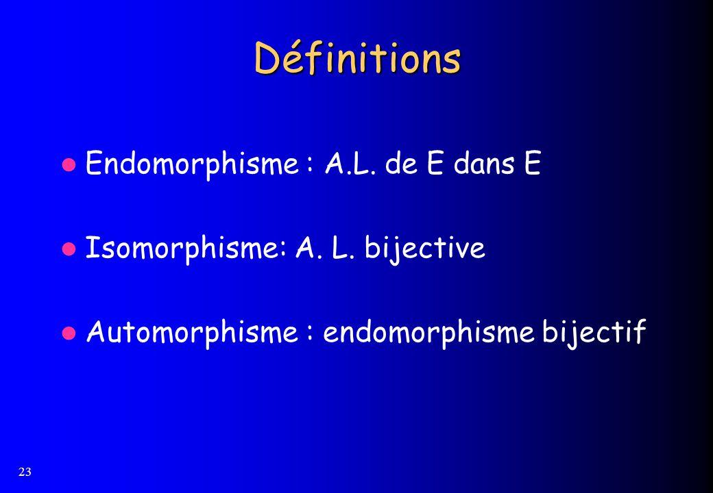23 Définitions Endomorphisme : A.L. de E dans E Isomorphisme: A. L. bijective Automorphisme : endomorphisme bijectif
