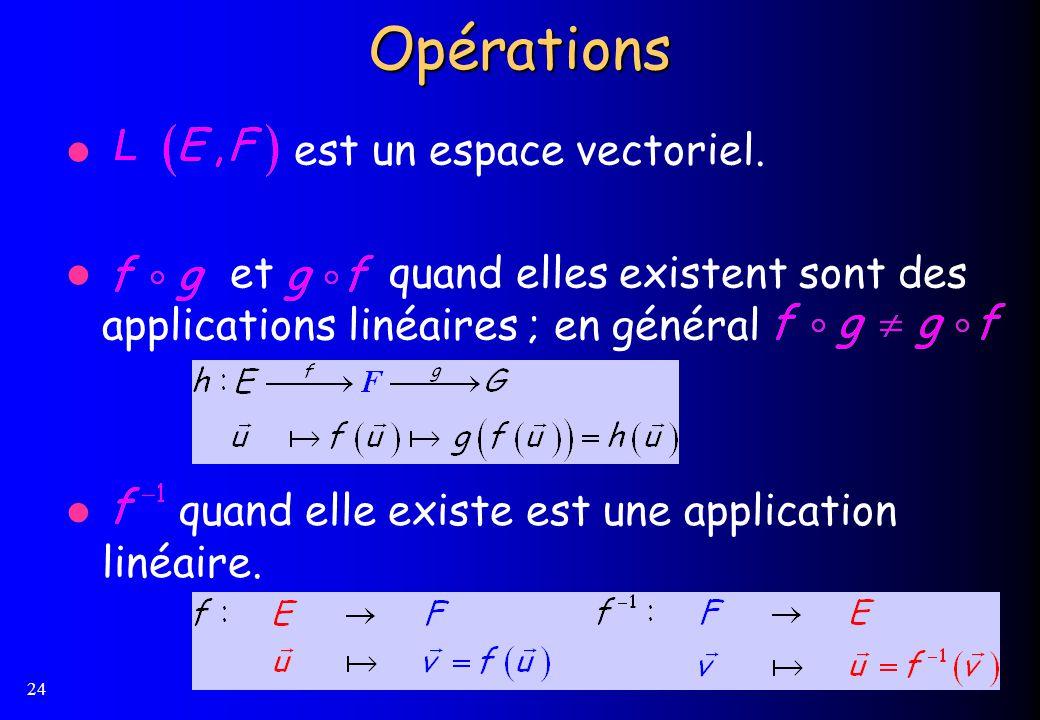 24 Opérations est un espace vectoriel. et quand elles existent sont des applications linéaires ; en général quand elle existe est une application liné