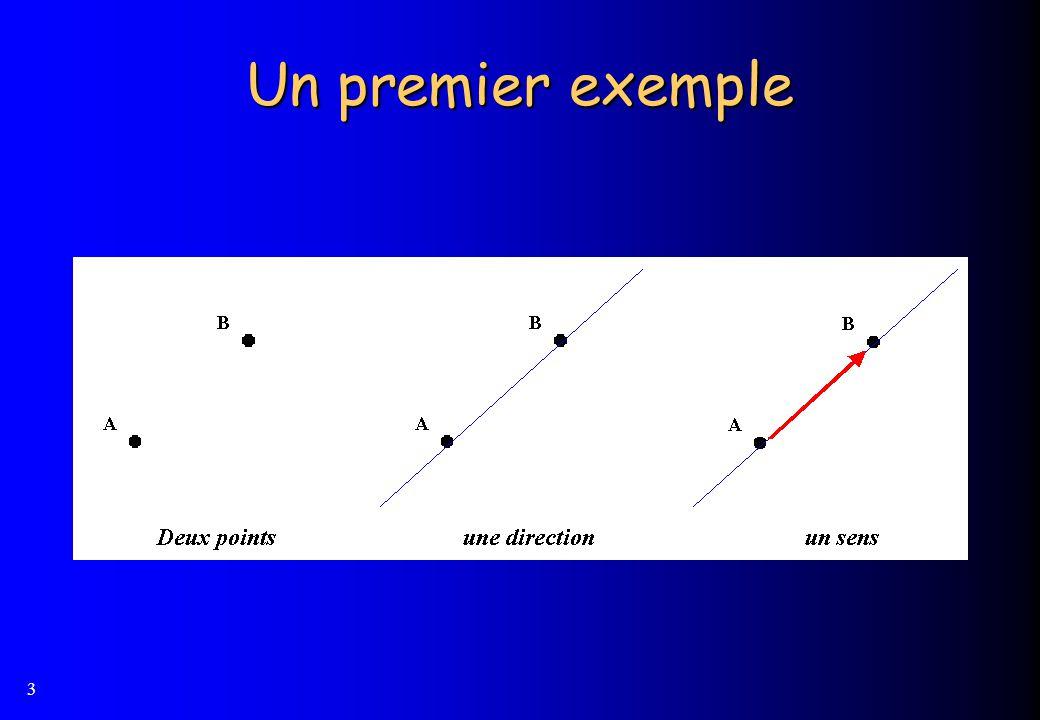 3 Un premier exemple