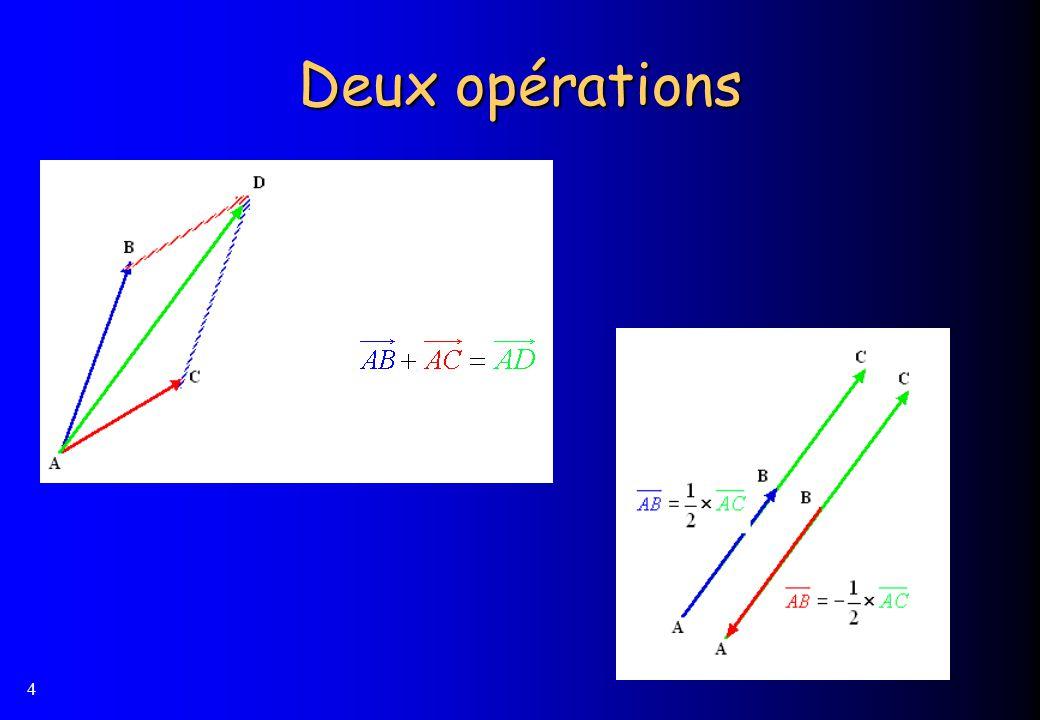25 Projecteur / Involution Un endormophisme f de E est dit idempotent lorsque.