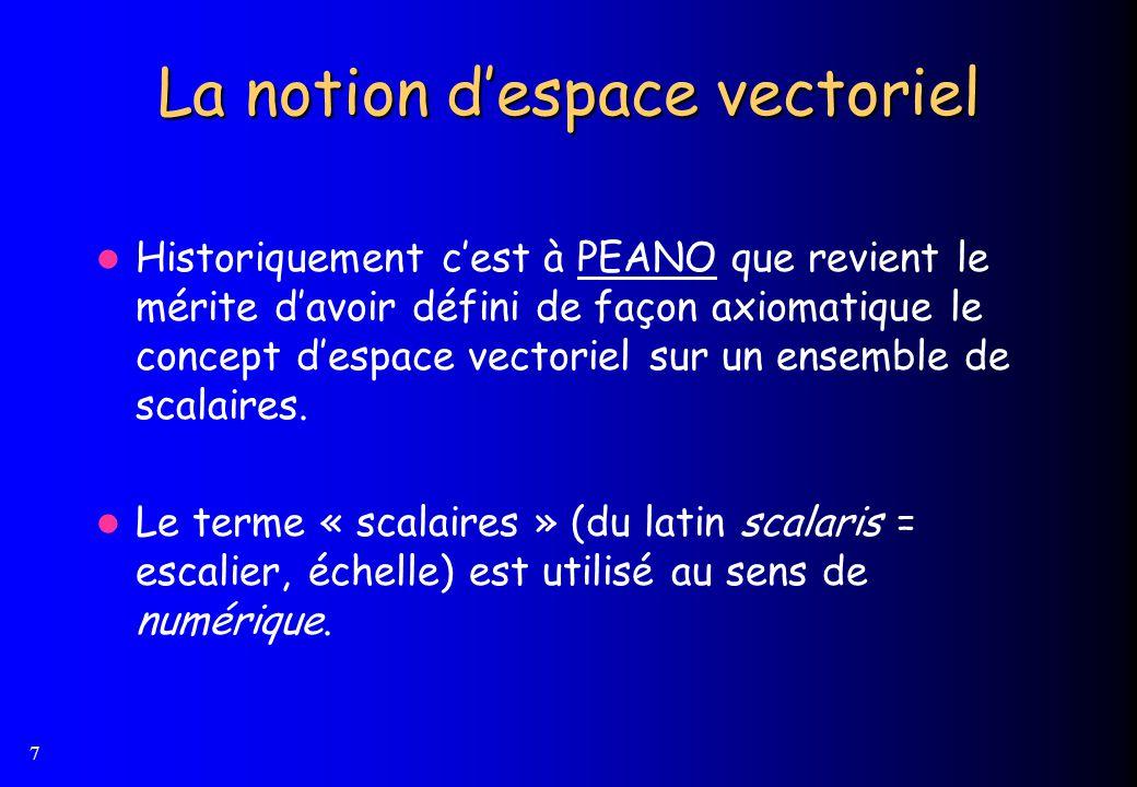 7 La notion despace vectoriel Historiquement cest à PEANO que revient le mérite davoir défini de façon axiomatique le concept despace vectoriel sur un