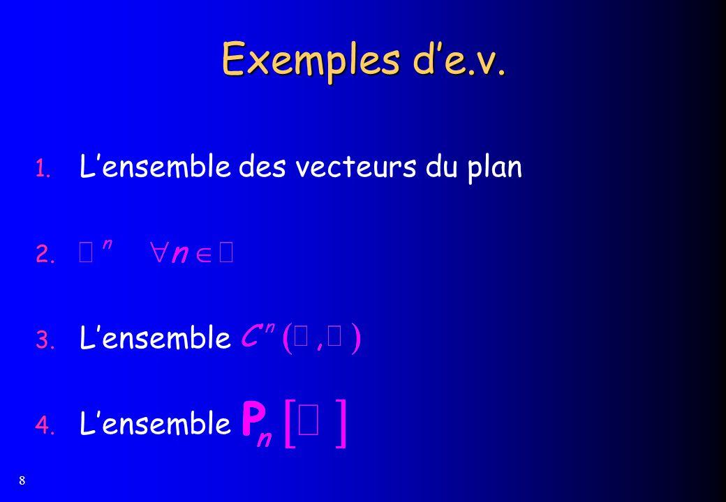 8 Exemples de.v. 1. Lensemble des vecteurs du plan 2. 3. Lensemble 4. Lensemble