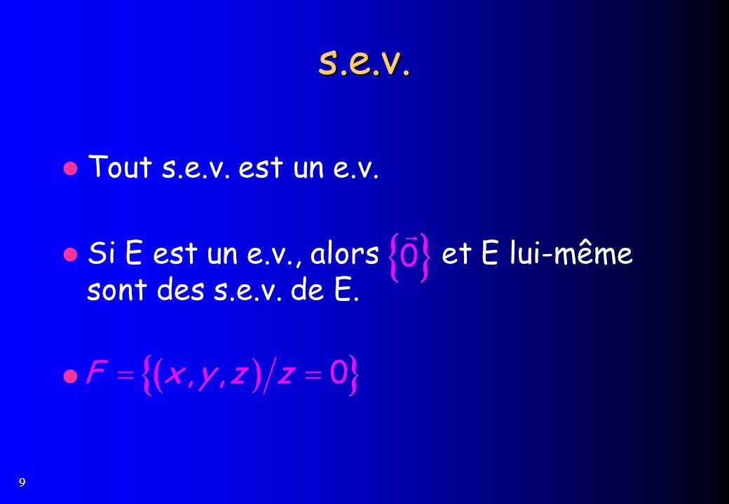9 s.e.v. Tout s.e.v. est un e.v. Si E est un e.v., alors et E lui-même sont des s.e.v. de E.