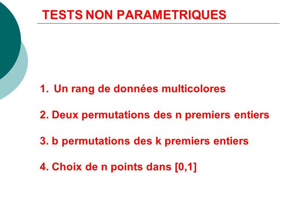 - comparer les 4 méthodes par 7 critères de jugement (arbres) k = 4, b = 7 (7 permutations en ligne) Ri = 20, 14, 18, 18 Q = 1,629 < Ho acceptée: pas de biais dans les méthodes - comparer les 7 arbres par 4 critères de jugement (méthodes) k=7, b=4 Exemple Test de Friedman