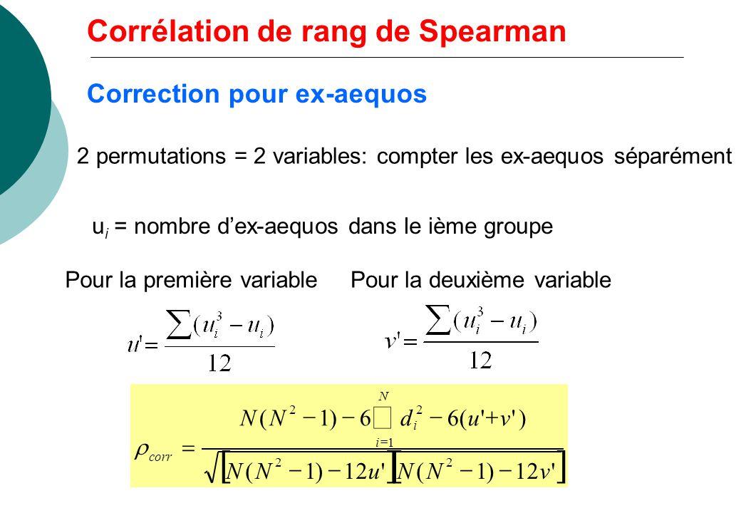 Exemple = 0,382 seuil (N = 10, = 0,05) = 0,648 Ho acceptée: pas de relation entre les deux classements => pas de classement consensus des élèves Corré