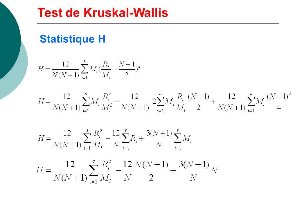 Exemple = 0,382 seuil (N = 10, = 0,05) = 0,648 Ho acceptée: pas de relation entre les deux classements => pas de classement consensus des élèves Corrélation de rang de Spearman